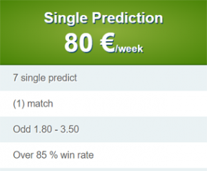 Best Daily Fixed Predictions